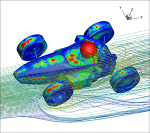 Streamlines and drag sensitivity of a generic race car